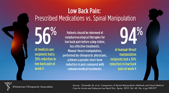 low-back-pain-infographic