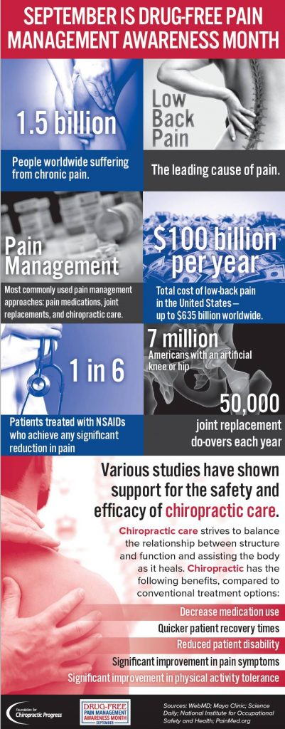september is pain management awareness month